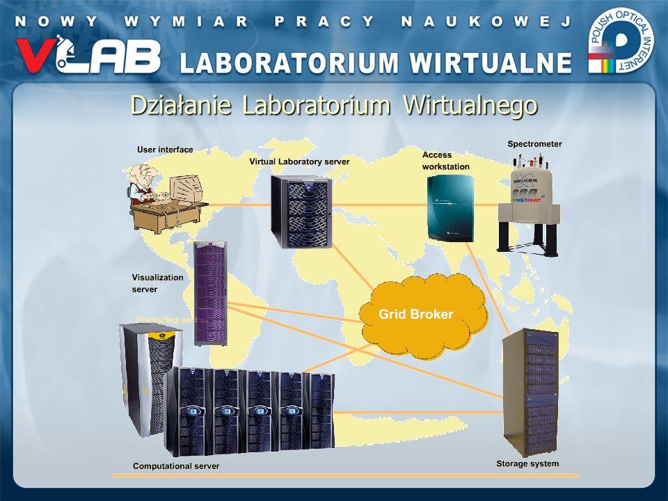 Działanie Laboratorium Wirtualnego