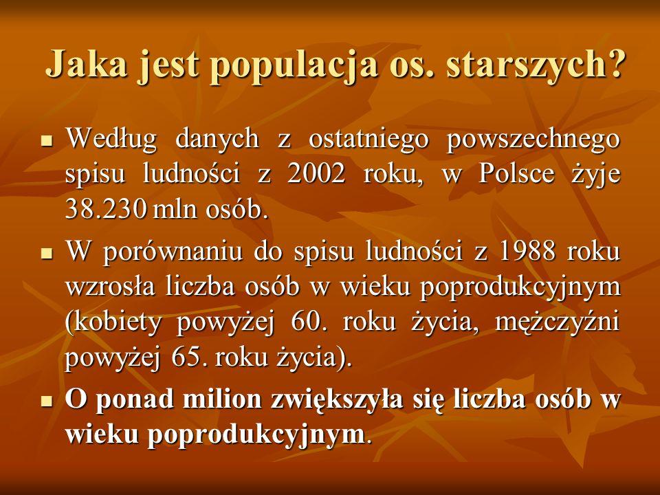 Jaka jest populacja os. starszych? Według danych z ostatniego powszechnego spisu ludności z 2002 roku, w Polsce żyje 38.230 mln osób. Według danych z