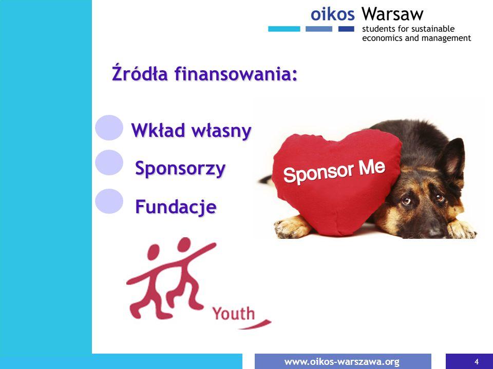 www.oikos-warszawa.org 4 Wkład własny Sponsorzy Fundacje Źródła finansowania: