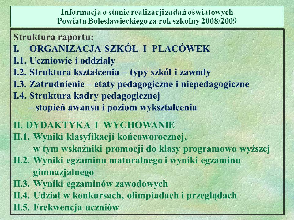 Struktura raportu: I.ORGANIZACJA SZKÓŁ I PLACÓWEK I.1.