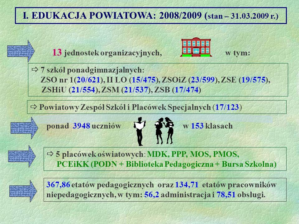 I. ORGANIZACJA SZKÓŁ I PLACÓWEK, cz. 6