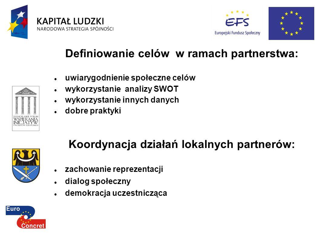 Definiowanie celów w ramach partnerstwa: uwiarygodnienie społeczne celów wykorzystanie analizy SWOT wykorzystanie innych danych dobre praktyki Koordyn