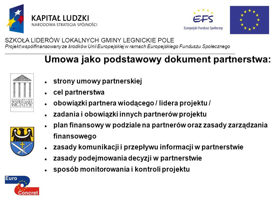 Umowa jako podstawowy dokument partnerstwa: strony umowy partnerskiej cel partnerstwa obowiązki partnera wiodącego / lidera projektu / zadania i obowi