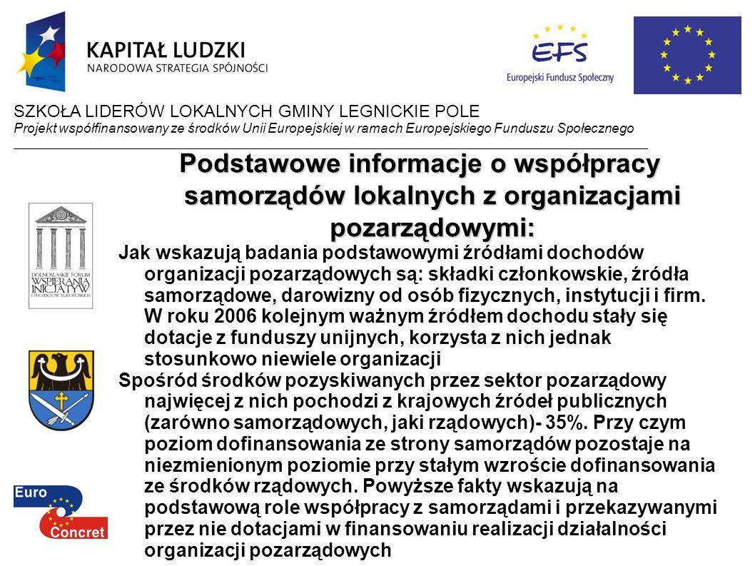 Podstawowe informacje o współpracy samorządów lokalnych z organizacjami pozarządowymi: Jak wskazują badania podstawowymi źródłami dochodów organizacji