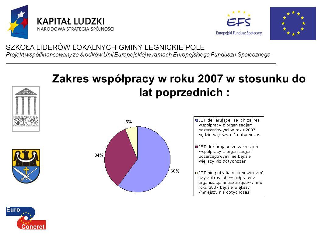 Zakres współpracy w roku 2007 w stosunku do lat poprzednich : SZKOŁA LIDERÓW LOKALNYCH GMINY LEGNICKIE POLE Projekt współfinansowany ze środków Unii E