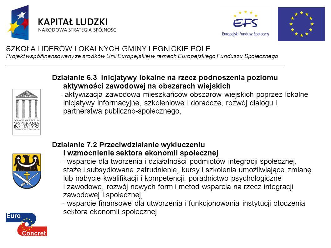Działanie 6.3 Inicjatywy lokalne na rzecz podnoszenia poziomu aktywności zawodowej na obszarach wiejskich - aktywizacja zawodowa mieszkańców obszarów