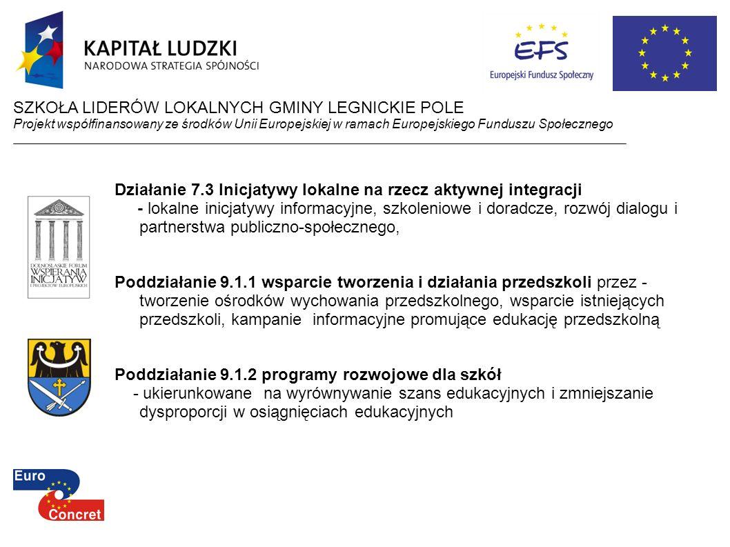 Działanie 7.3 Inicjatywy lokalne na rzecz aktywnej integracji - lokalne inicjatywy informacyjne, szkoleniowe i doradcze, rozwój dialogu i partnerstwa