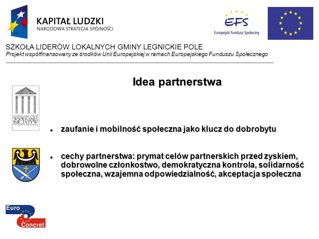 Idea partnerstwa zaufanie i mobilność społeczna jako klucz do dobrobytu zaufanie i mobilność społeczna jako klucz do dobrobytu cechy partnerstwa: prym