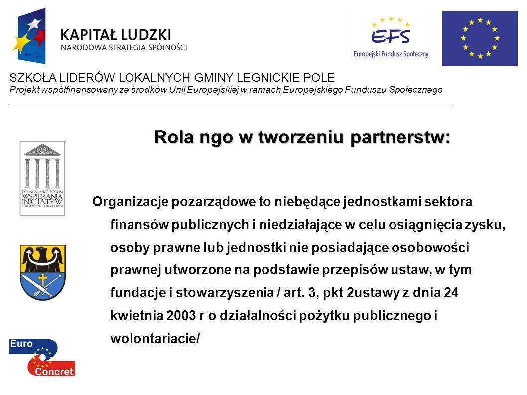 Rola ngo w tworzeniu partnerstw: Organizacje pozarządowe to niebędące jednostkami sektora finansów publicznych i niedziałające w celu osiągnięcia zysk