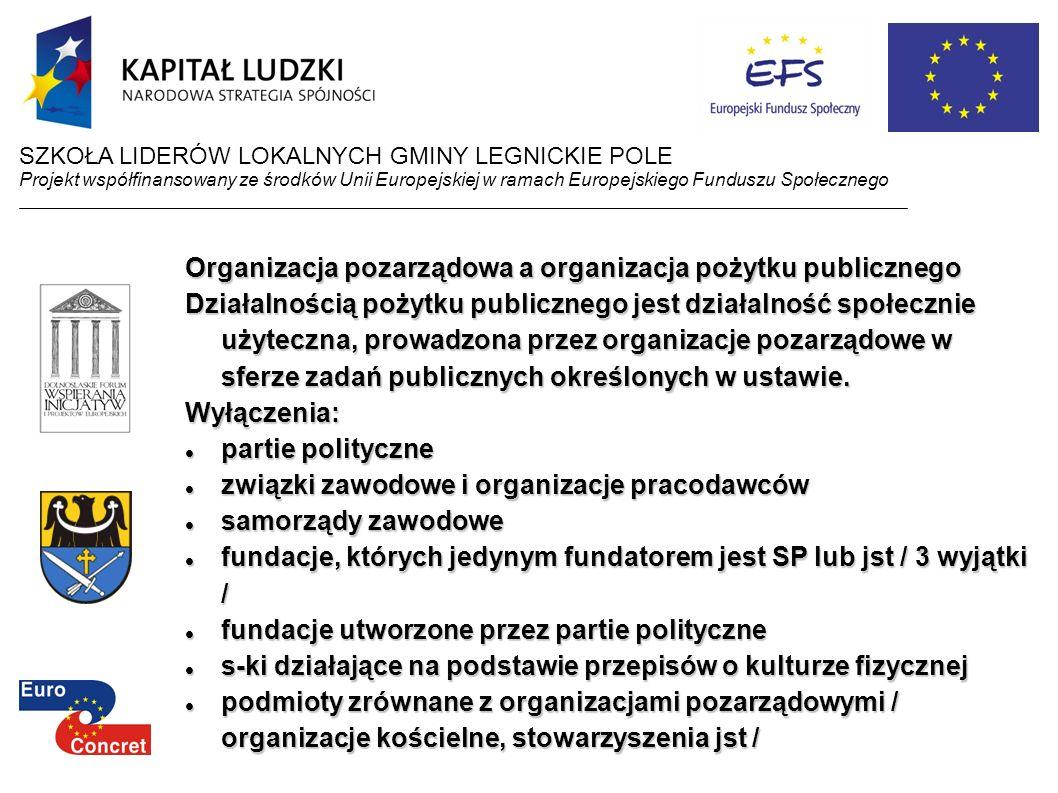 Organizacja pozarządowa a organizacja pożytku publicznego Działalnością pożytku publicznego jest działalność społecznie użyteczna, prowadzona przez or