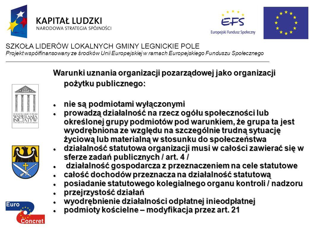 Warunki uznania organizacji pozarządowej jako organizacji pożytku publicznego: nie są podmiotami wyłączonymi nie są podmiotami wyłączonymi prowadzą dz