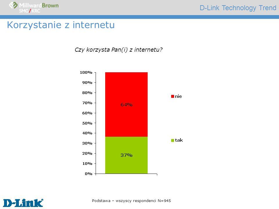 D-Link Technology Trend Korzystanie z i nternetu Czy korzysta Pan(i) z internetu? Podstawa – wszyscy respondenci N=945