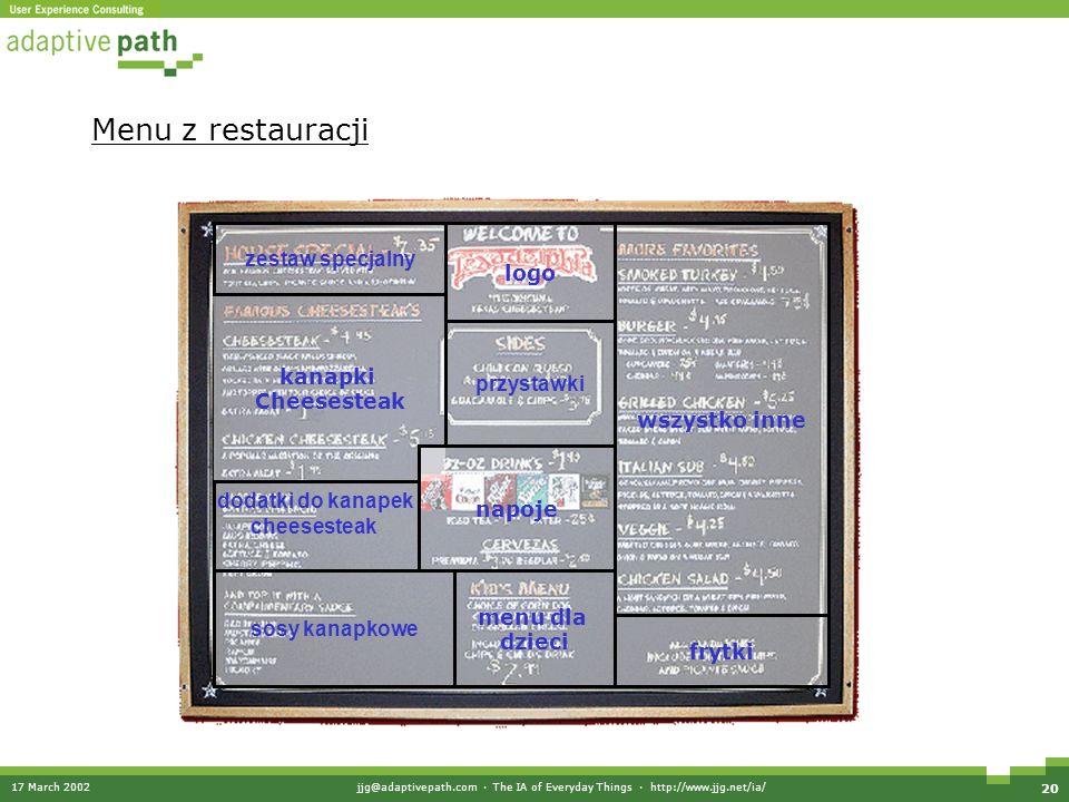 17 March 2002jjg@adaptivepath.com · The IA of Everyday Things · http://www.jjg.net/ia/ 20 Menu z restauracji kanapki Cheesesteak logo przystawki menu dla dzieci zestaw specjalny dodatki do kanapek cheesesteak sosy kanapkowe wszystko inne frytki napoje