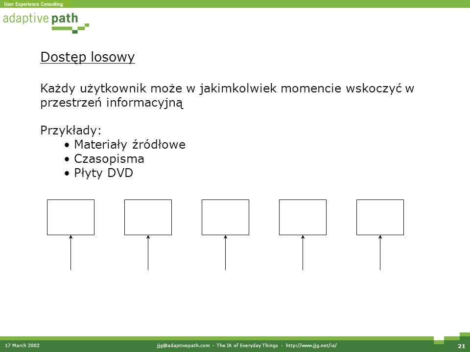 17 March 2002jjg@adaptivepath.com · The IA of Everyday Things · http://www.jjg.net/ia/ 21 Dostęp losowy Każdy użytkownik może w jakimkolwiek momencie wskoczyć w przestrzeń informacyjną Przykłady: Materiały źródłowe Czasopisma Płyty DVD