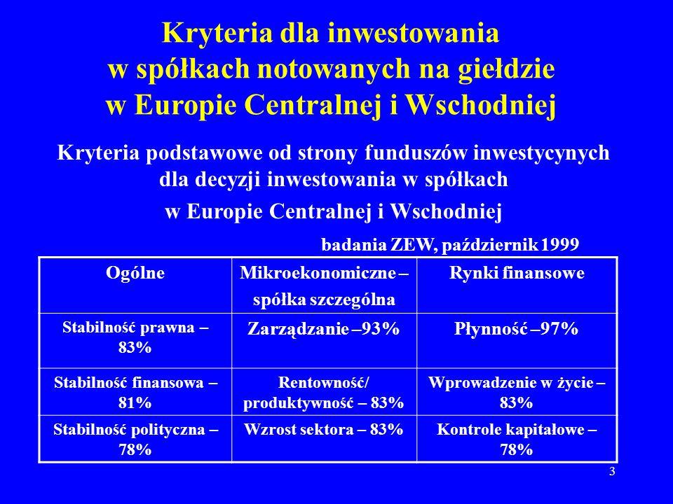 3 Kryteria podstawowe od strony funduszów inwestycynych dla decyzji inwestowania w spółkach w Europie Centralnej i Wschodniej badania ZEW, październik