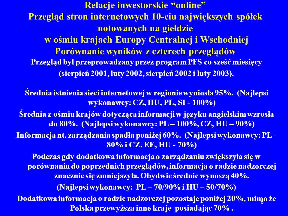 6 Relacje inwestorskie online Przegląd stron internetowych 10-ciu największych spółek notowanych na giełdzie w ośmiu krajach Europy Centralnej i Wscho
