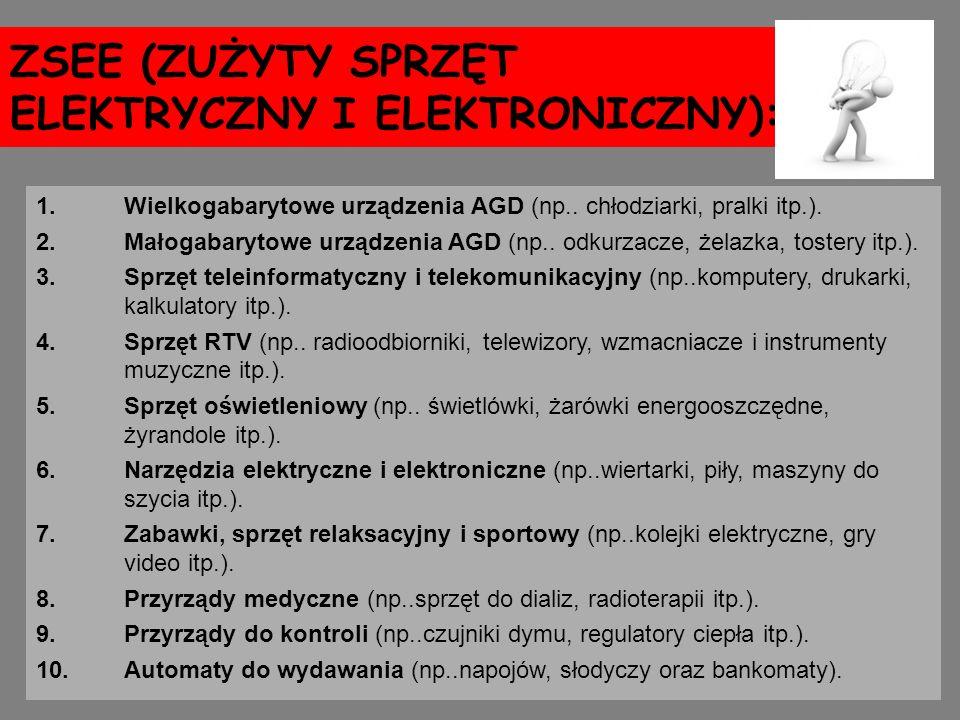 ZSEE (ZUŻYTY SPRZĘT ELEKTRYCZNY I ELEKTRONICZNY): 1.Wielkogabarytowe urządzenia AGD (np.. chłodziarki, pralki itp.). 2.Małogabarytowe urządzenia AGD (