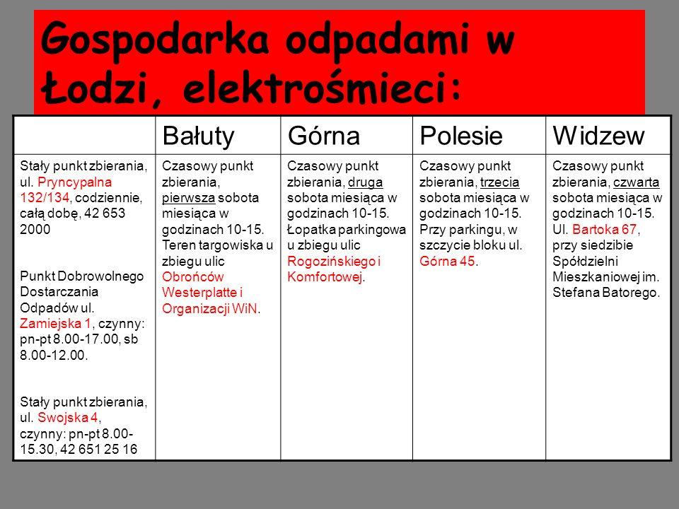 Gospodarka odpadami w Łodzi, elektrośmieci: BałutyGórnaPolesieWidzew Stały punkt zbierania, ul. Pryncypalna 132/134, codziennie, całą dobę, 42 653 200