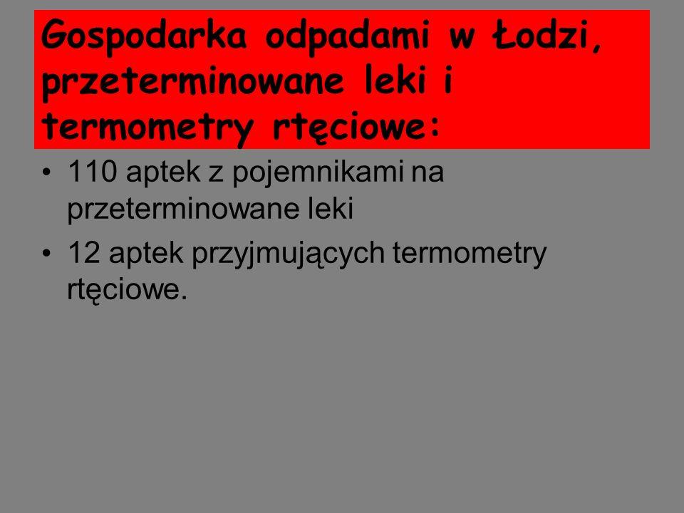 110 aptek z pojemnikami na przeterminowane leki 12 aptek przyjmujących termometry rtęciowe. Gospodarka odpadami w Łodzi, przeterminowane leki i termom