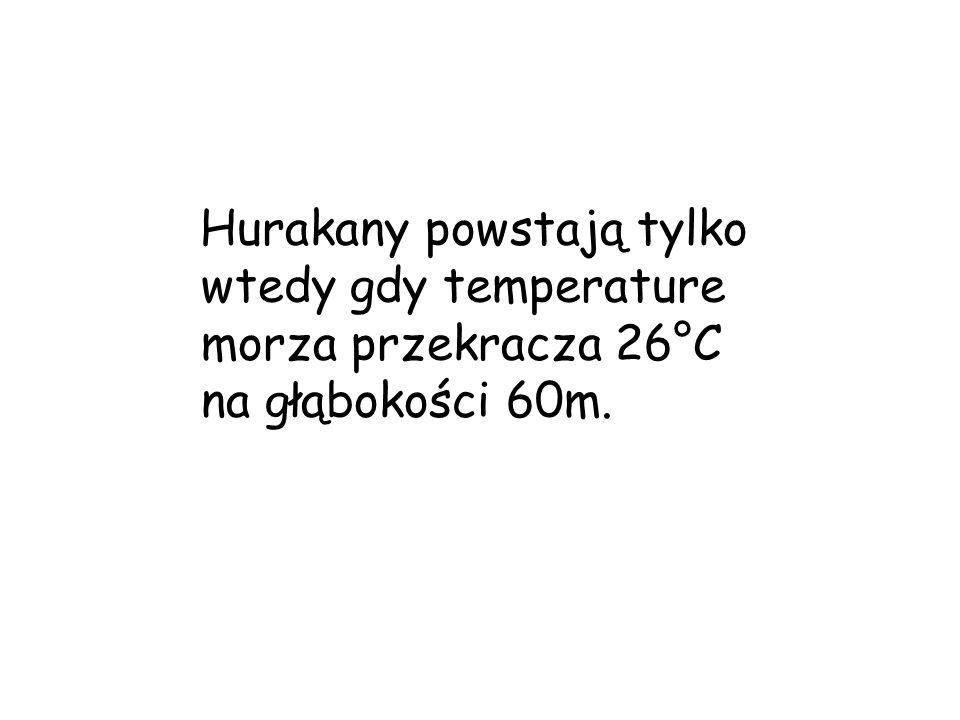 Hurakany powstają tylko wtedy gdy temperature morza przekracza 26°C na głąbokości 60m.