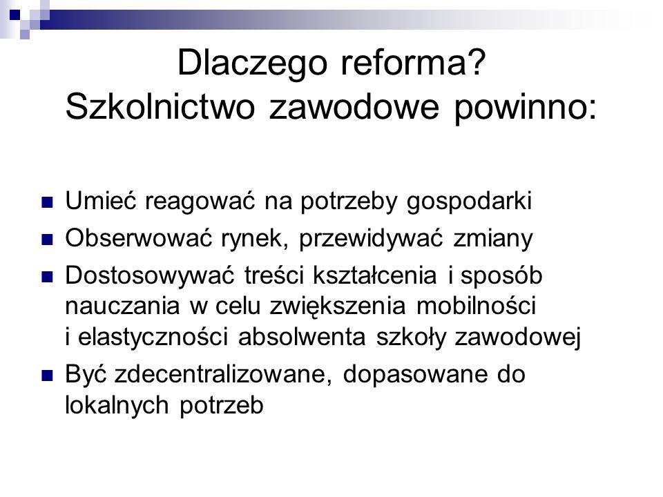 Dlaczego reforma? Szkolnictwo zawodowe powinno: Umieć reagować na potrzeby gospodarki Obserwować rynek, przewidywać zmiany Dostosowywać treści kształc