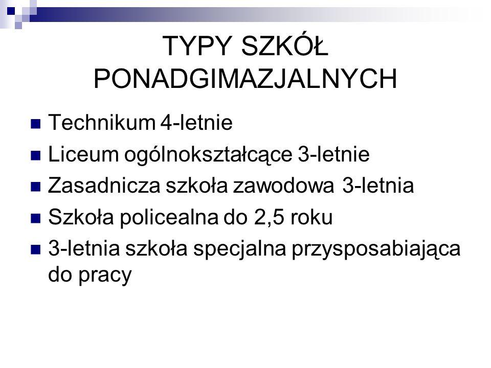 TYPY SZKÓŁ PONADGIMAZJALNYCH Technikum 4-letnie Liceum ogólnokształcące 3-letnie Zasadnicza szkoła zawodowa 3-letnia Szkoła policealna do 2,5 roku 3-l