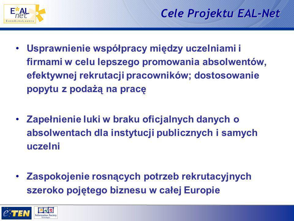 Cele Projektu EAL-Net Usprawnienie współpracy między uczelniami i firmami w celu lepszego promowania absolwentów, efektywnej rekrutacji pracowników; dostosowanie popytu z podażą na pracę Zapełnienie luki w braku oficjalnych danych o absolwentach dla instytucji publicznych i samych uczelni Zaspokojenie rosnących potrzeb rekrutacyjnych szeroko pojętego biznesu w całej Europie
