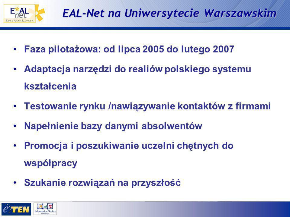 EAL-Net na Uniwersytecie Warszawskim Faza pilotażowa: od lipca 2005 do lutego 2007 Adaptacja narzędzi do realiów polskiego systemu kształcenia Testowanie rynku /nawiązywanie kontaktów z firmami Napełnienie bazy danymi absolwentów Promocja i poszukiwanie uczelni chętnych do współpracy Szukanie rozwiązań na przyszłość
