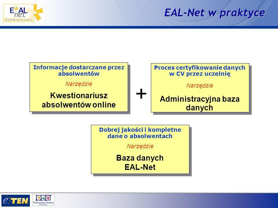 EAL-Net w praktyce + Informacje dostarczane przez absolwentów Narzędzie Kwestionariusz absolwentów online Informacje dostarczane przez absolwentów Narzędzie Kwestionariusz absolwentów online Proces certyfikowanie danych w CV przez uczelnię Narzędzie Administracyjna baza danych Proces certyfikowanie danych w CV przez uczelnię Narzędzie Administracyjna baza danych Dobrej jakości i kompletne dane o absolwentach Narzędzie Baza danych EAL-Net Dobrej jakości i kompletne dane o absolwentach Narzędzie Baza danych EAL-Net