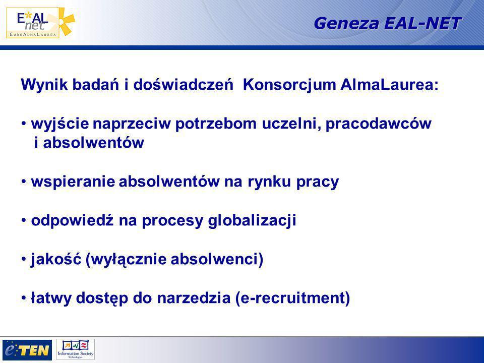 Geneza EAL-NET Wynik badań i doświadczeń Konsorcjum AlmaLaurea: wyjście naprzeciw potrzebom uczelni, pracodawców i absolwentów wspieranie absolwentów na rynku pracy odpowiedź na procesy globalizacji jakość (wyłącznie absolwenci) łatwy dostęp do narzedzia (e-recruitment)