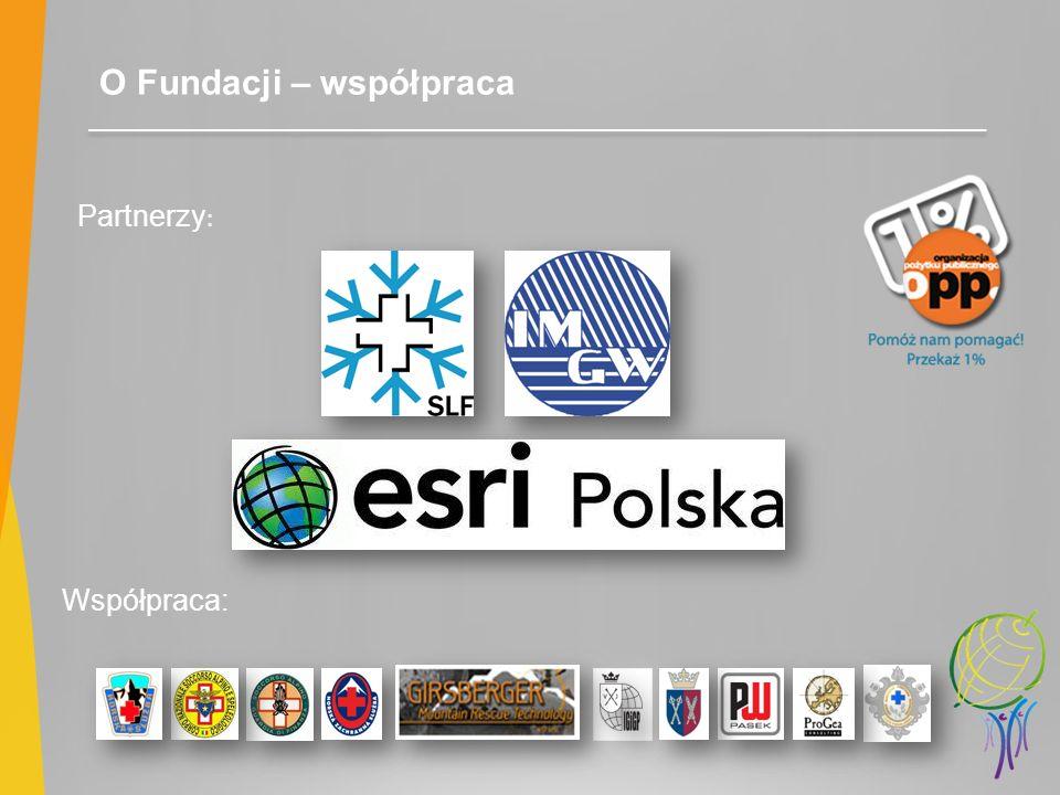 O Fundacji – współpraca Partnerzy : Współpraca: