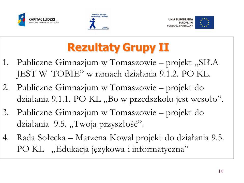 10 Rezultaty Grupy II Rezultaty Grupy II 1.Publiczne Gimnazjum w Tomaszowie – projekt SIŁA JEST W TOBIE w ramach działania 9.1.2. PO KL. 2.Publiczne G