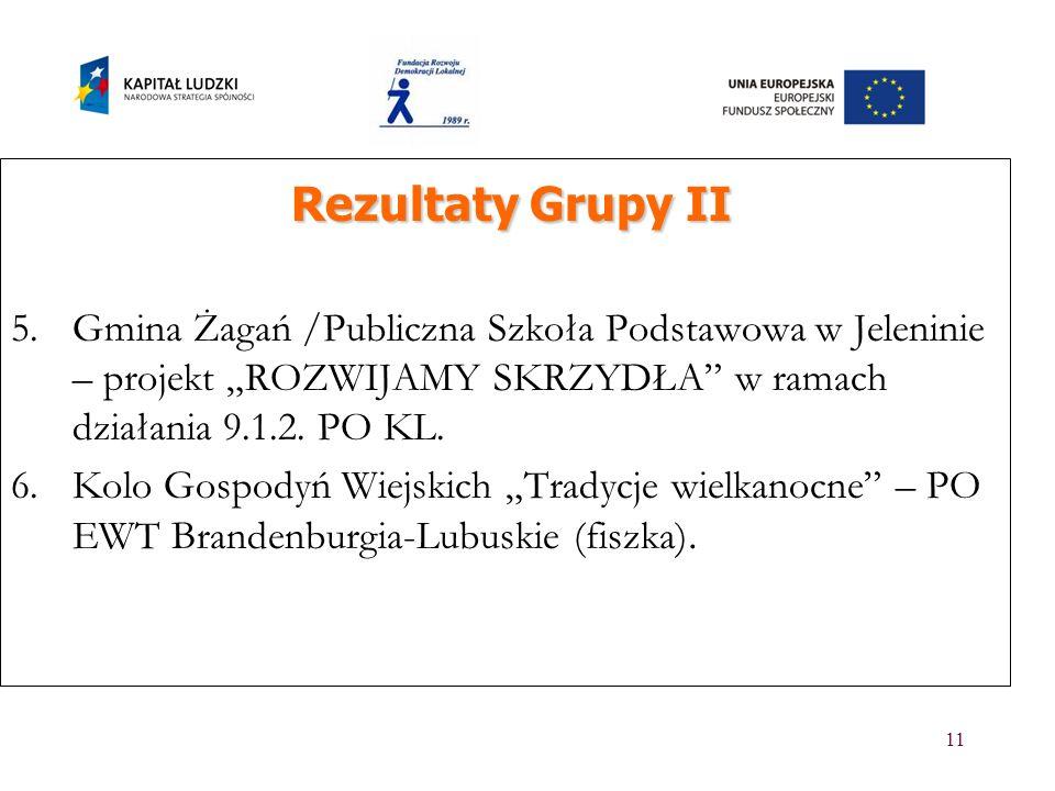 11 Rezultaty Grupy II Rezultaty Grupy II 5.Gmina Żagań /Publiczna Szkoła Podstawowa w Jeleninie – projekt ROZWIJAMY SKRZYDŁA w ramach działania 9.1.2.