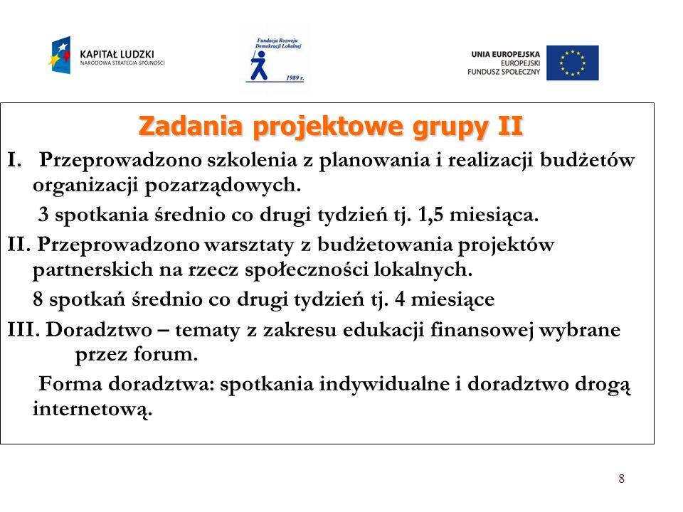 8 Zadania projektowe grupy II Zadania projektowe grupy II I. I. Przeprowadzono szkolenia z planowania i realizacji budżetów organizacji pozarządowych.