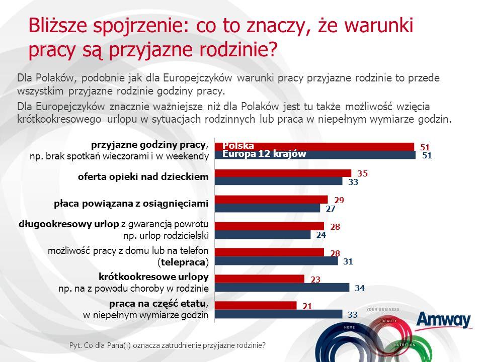 Bliższe spojrzenie: co to znaczy, że warunki pracy są przyjazne rodzinie? Dla Polaków, podobnie jak dla Europejczyków warunki pracy przyjazne rodzinie