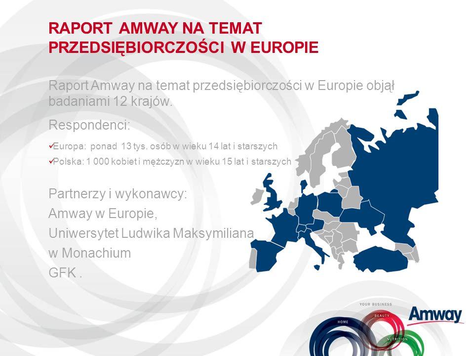 RAPORT AMWAY NA TEMAT PRZEDSIĘBIORCZOŚCI W EUROPIE Raport Amway na temat przedsiębiorczości w Europie objął badaniami 12 krajów. Respondenci: Europa:
