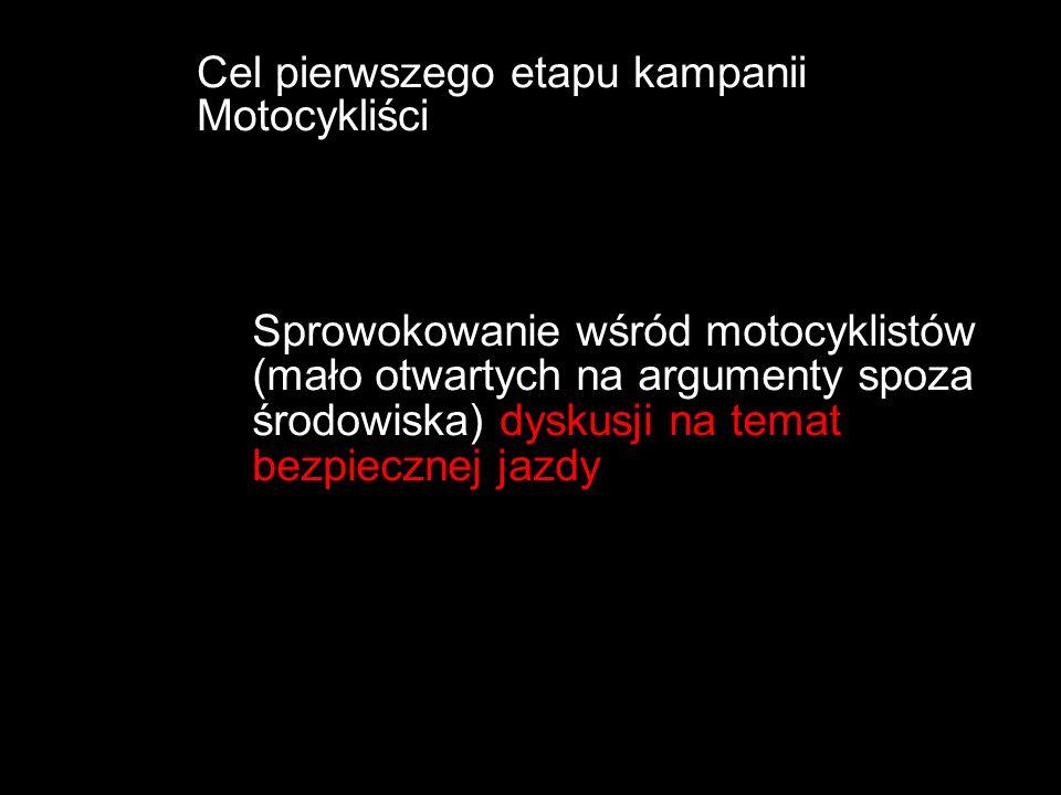 Cel pierwszego etapu kampanii Motocykliści Sprowokowanie wśród motocyklistów (mało otwartych na argumenty spoza środowiska) dyskusji na temat bezpiecz