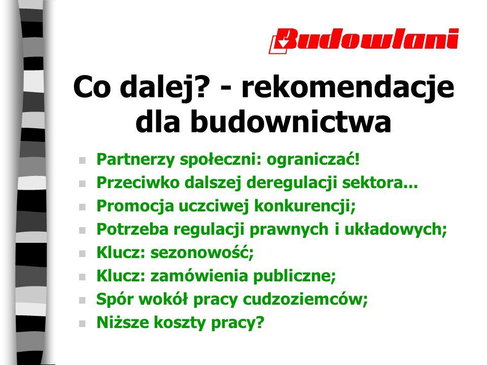 Rekomendacje - co robić na rynku pracy? n Po pierwsze - czy wiemy o czym mówimy? n Po drugie - ograniczać czy nie ograniczać? n Po trzecie - głowa w p