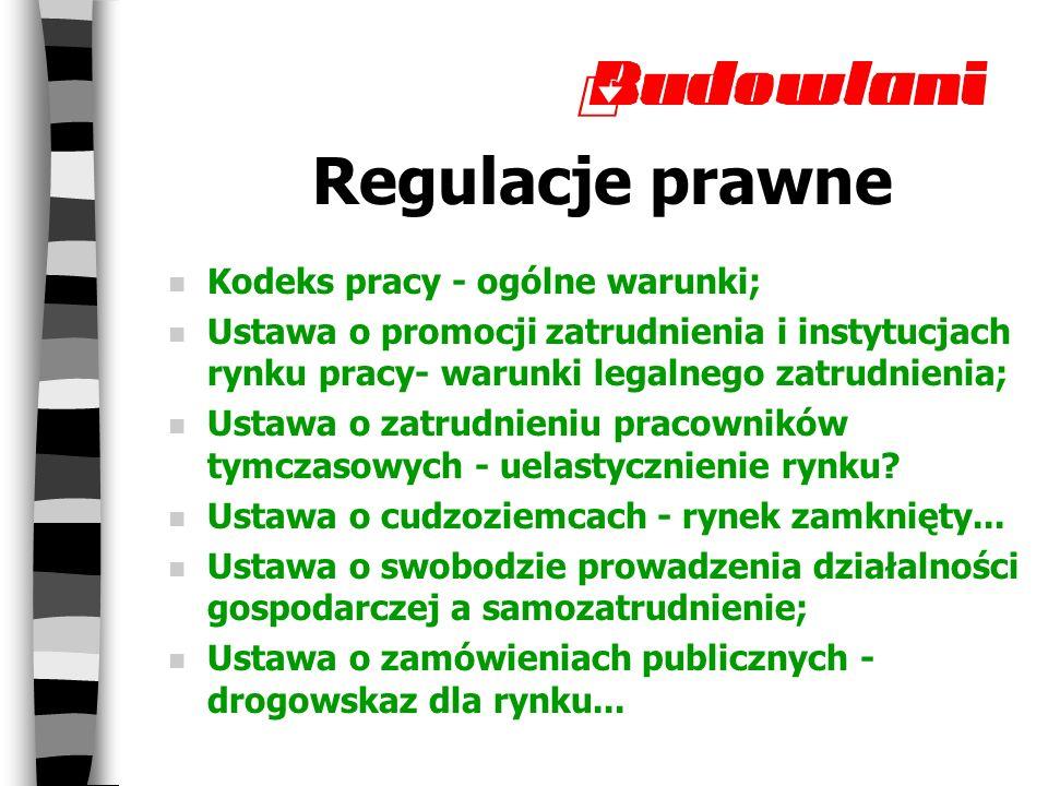 Definicje... n Praca niedeklarowana czy nierejestrowana? n Definicja Rady Europy; n Polska definicja pracy nierejestrowanej; n Czy nierejestrowana zaw