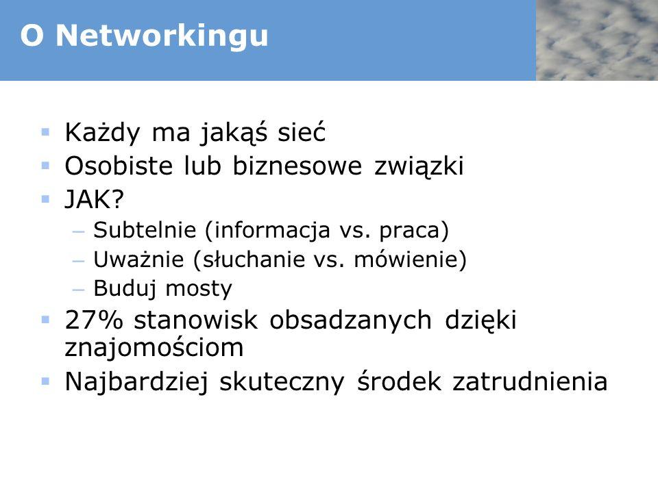 O networkingu Networking online: LinkedIn, Golden Line, Facebook Networking offline: - Open Days -targi pracy Wystawy