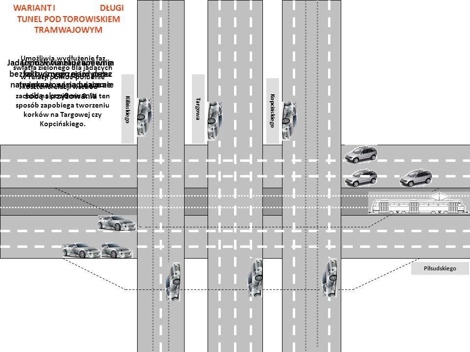 Umożliwia wydłużenie faz światła zielonego dla jadących w relacji północ-południe kosztem relacji wschód – zachód na poziomie 0. W ten sposób zapobieg