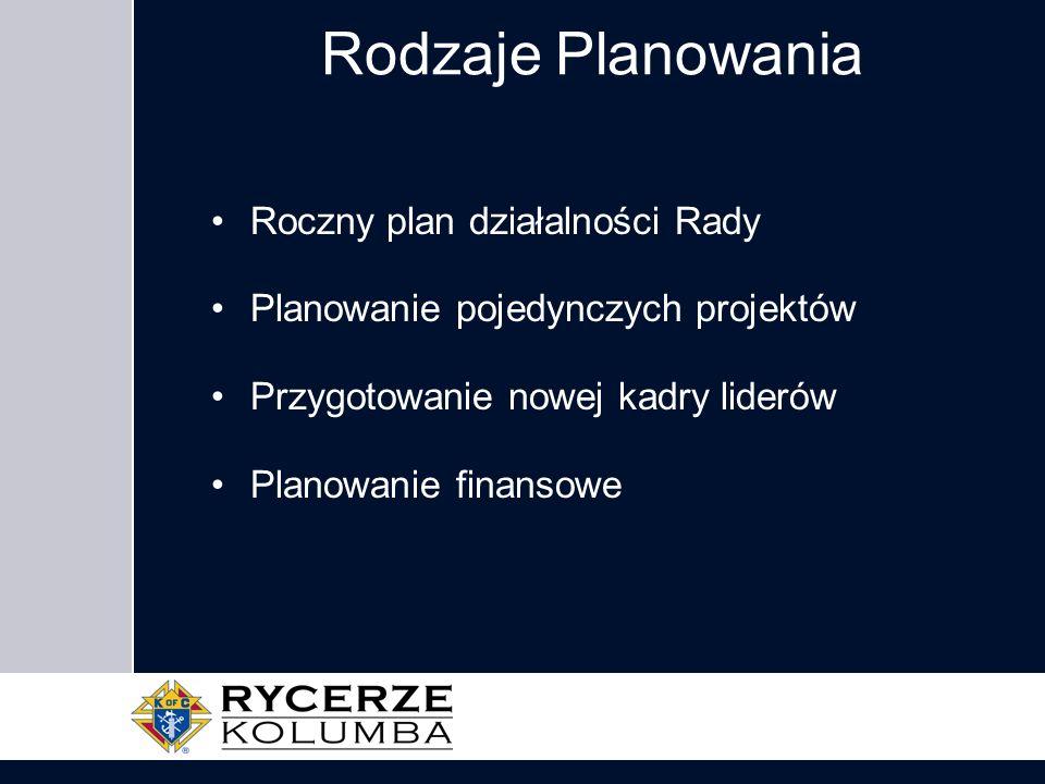 Rodzaje Planowania Roczny plan działalności Rady Planowanie pojedynczych projektów Przygotowanie nowej kadry liderów Planowanie finansowe