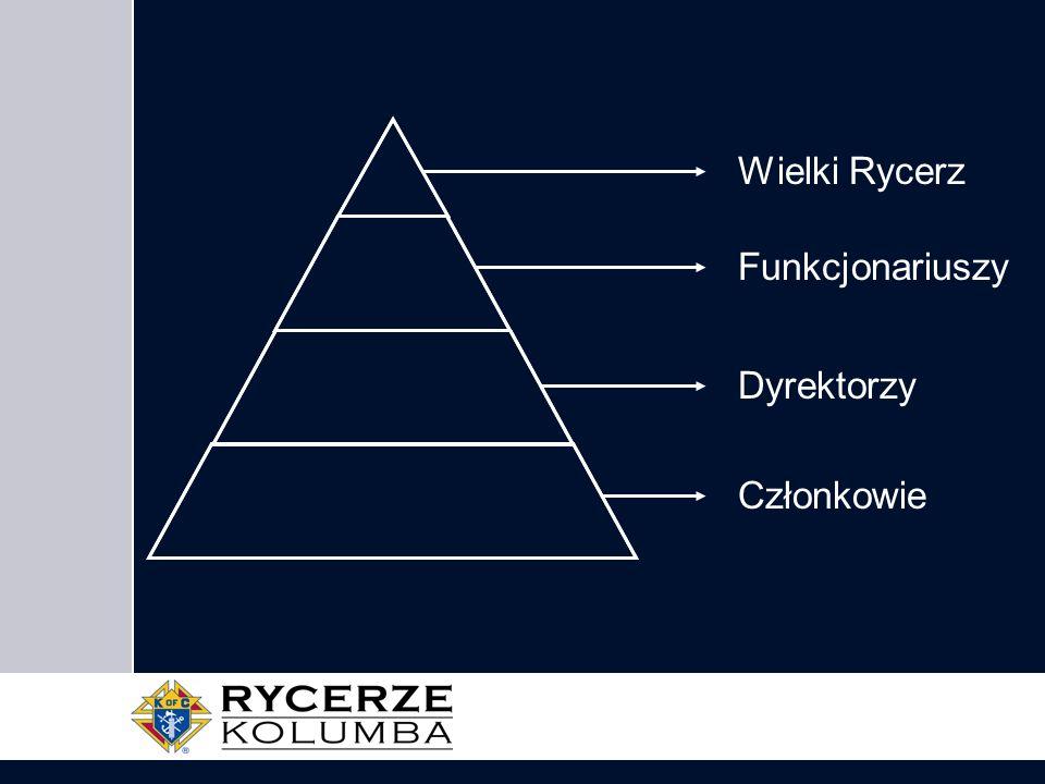 Struktura Rady Stanowej