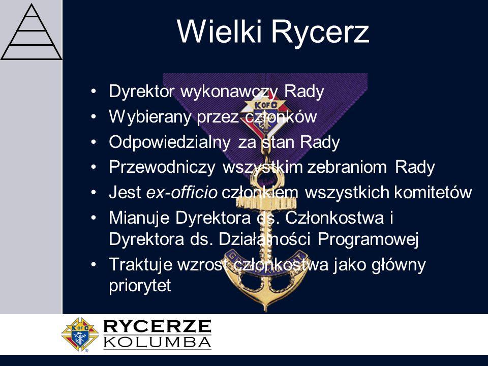 Funkcjonariusze Stanowi Z czasem mają obowiązek złożyć ślubowanie trzeciego stopnia Z czasem, jak będzie już program ubezpieczeniowy w Polsce będą musieli być członkami ubezpieczonymi