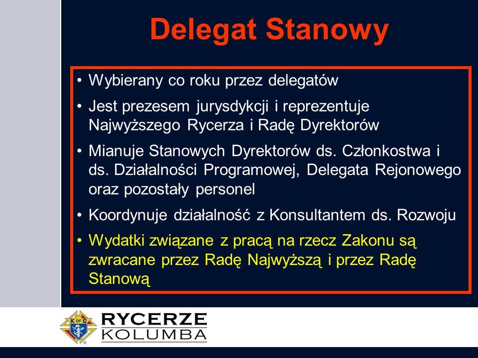 Delegat Stanowy Wybierany co roku przez delegatów Jest prezesem jurysdykcji i reprezentuje Najwyższego Rycerza i Radę Dyrektorów Mianuje Stanowych Dyr