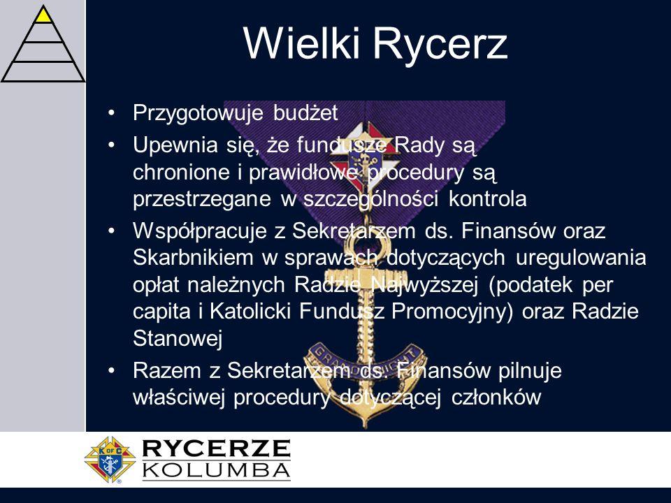 Narzędzia Planowania Działalności Rady Przewodnik Ruszaj do Dzieła Aplikacja o Nagrodę im.