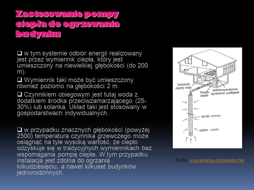 Zastosowanie pompy ciepła do ogrzewania budynku w tym systemie odbiór energii realizowany jest przez wymiennik ciepła, który jest umieszczony na niewi