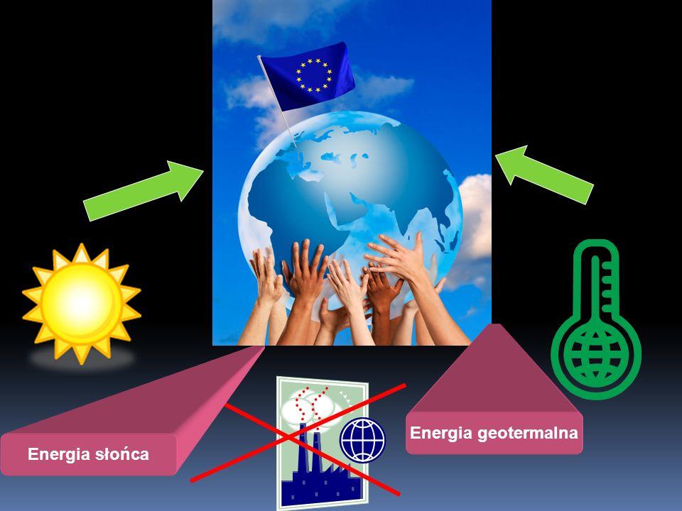 Energia słońca Energia geotermalna