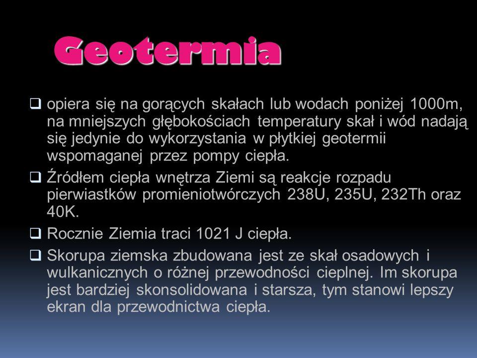 Wykorzystanie energii promieniowania słonecznego do ogrzewania domu Źródło: http://www.fizyka.net.plhttp://www.fizyka.net.pl