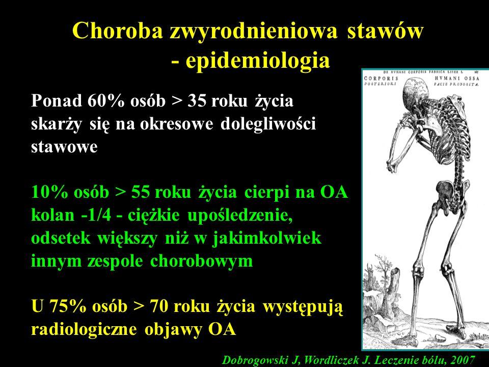 Ponad 60% osób > 35 roku życia skarży się na okresowe dolegliwości stawowe 10% osób > 55 roku życia cierpi na OA kolan -1/4 - ciężkie upośledzenie, od